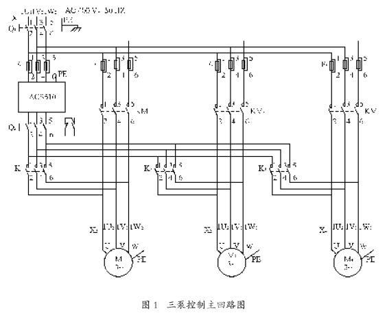 三泵控制原理图如图2 所示,变频器工作逻辑时序图如图3 所示。如果最终用户在使用过程中,没有特殊的要求,基本上按照图(2)就可以实现三泵的SPFC功能。从图2、图3中,可以看到的有 ABB变频器ACS510 的继电器与DI 口,三位开关S1,S2,S3,以及继电器线包与常开常闭触点等元件。结合变频器主回路图,控制回路图,逻辑时序图,系统的工作逻辑如下所述。