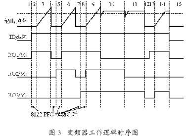 plc与变频器接线图与循环软启动变频功能的实现