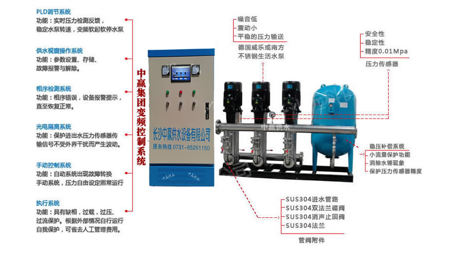 节电型变频恒压供水设备多少钱